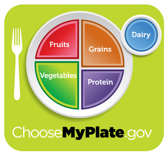 MyPlate Food Portions