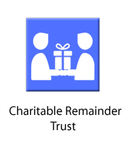 Image - Charitable Remainder Trust 2 new.jpg