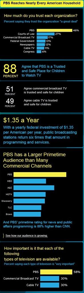 Value PBS screenshot.jpg