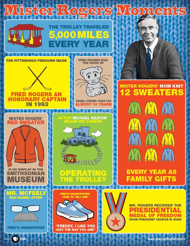 Mister-Rogers-Moments.jpg