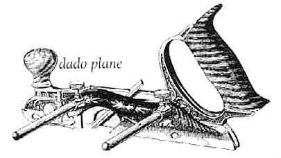 Plane, Dado