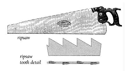 Ripsaw