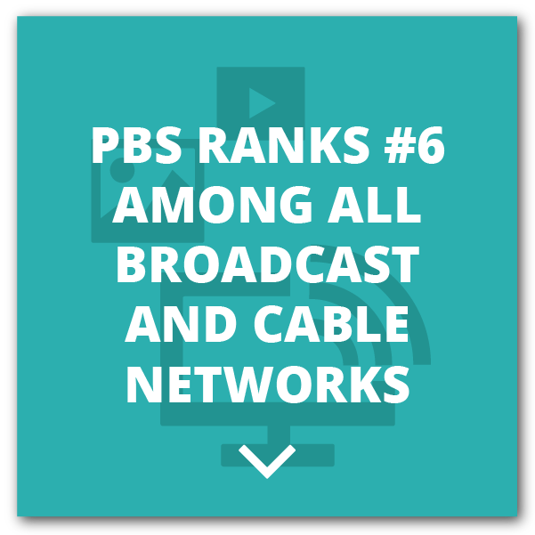 PBS Ranks #6 Among All Broadcast and Cable Networks