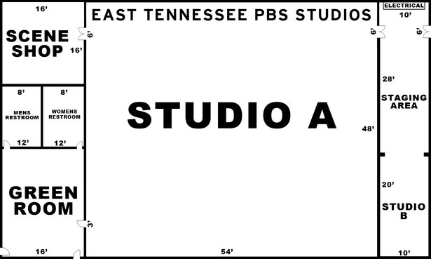 ETPBS studio diagram