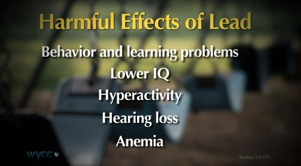 Harmful effects of lead.png