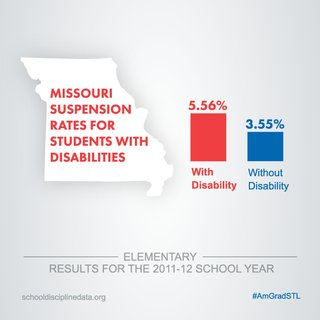 MOSuspensions-Disability-Elementary-Instagram.png
