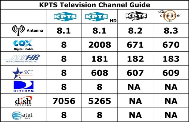 KPTS CHANNEL GUIDE.jpg