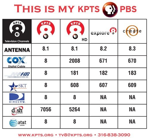 KPTSChannels.jpg