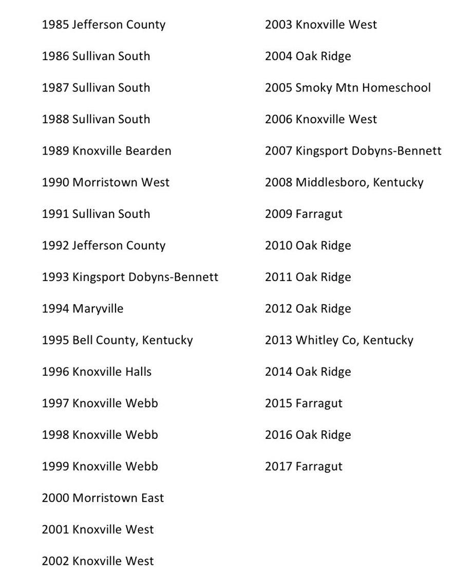 Scholars Bowl Winners and Years 2017.jpg