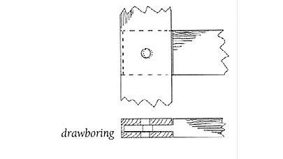 Drawboring