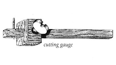 Gauge, Cutting