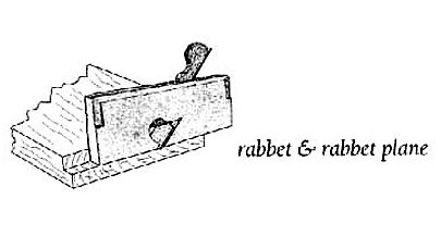 Rabbet and Rabbet Plane