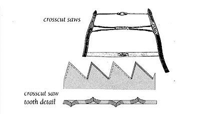 Saw, Crosscut