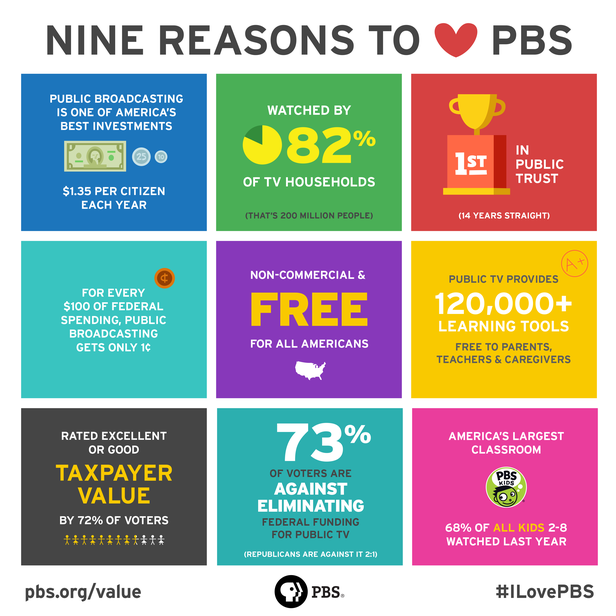 9 Reasons to Love PBS
