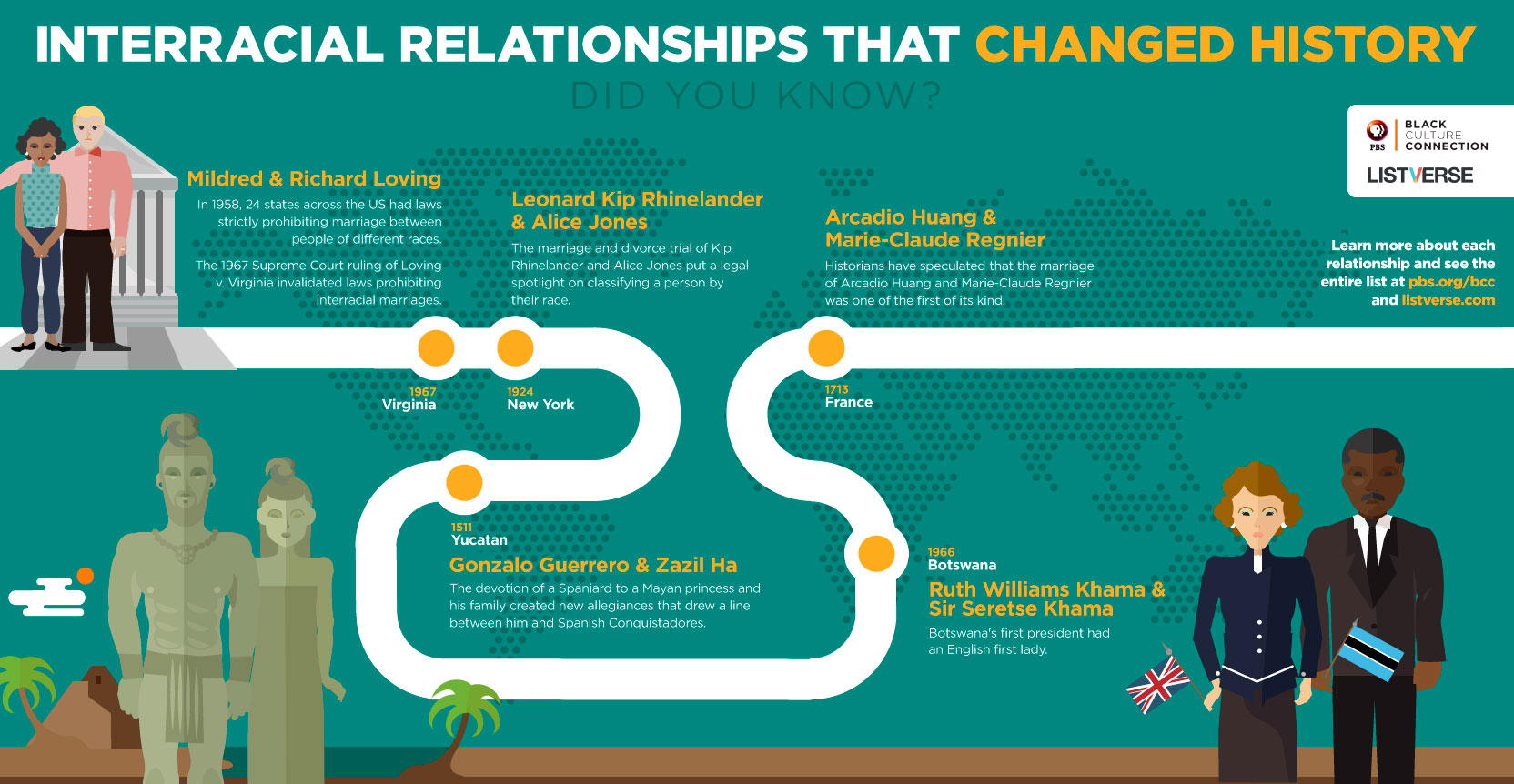 Infographic_Relationships-that-changed-history_web.jpg