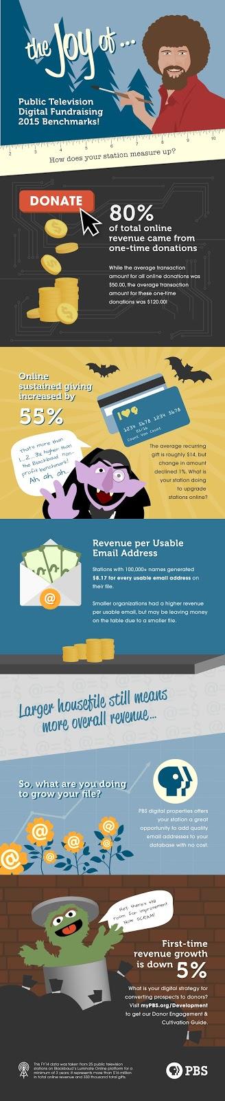 PBS Benchmark Infographic (300ppi).jpg