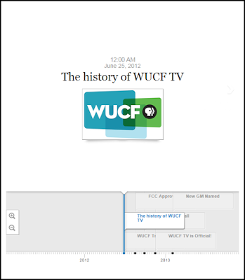 WUCF Timeline.png