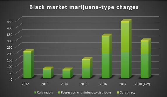 bmm chart image1.jpg