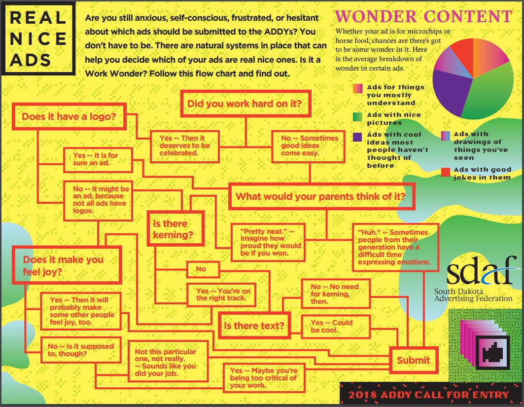 Is it a work wonder?