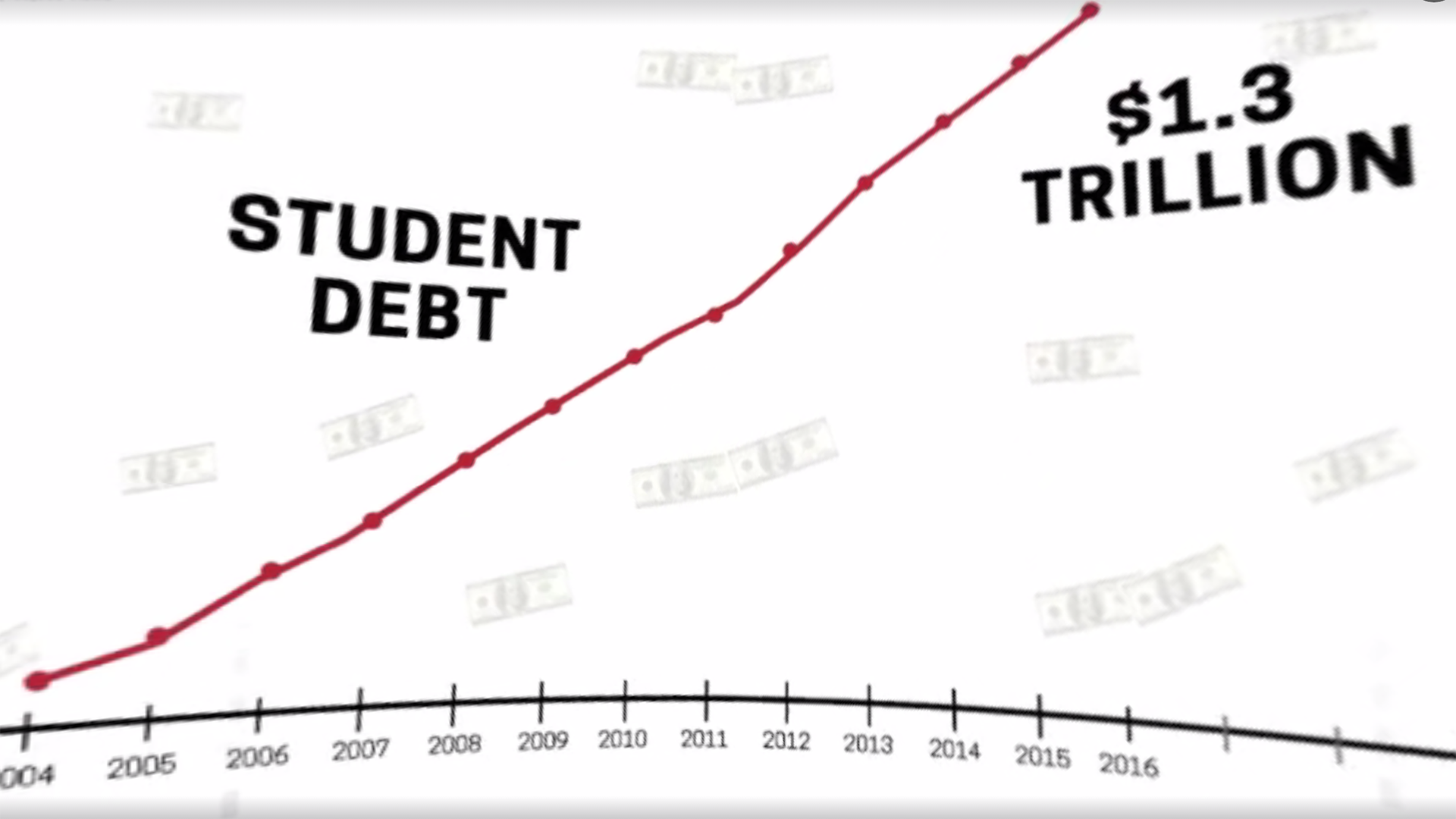 The Cost Of College Debt