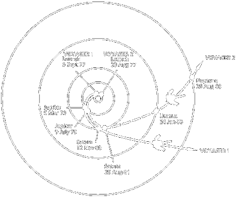 Diagram of Voyager mission paths