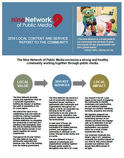 2016 Local Content Report