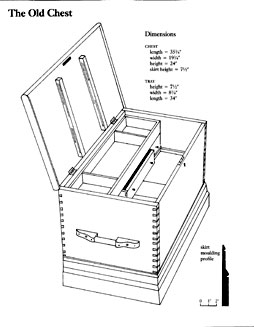 THe Old Chest Drawing, Click image to see a larger version.