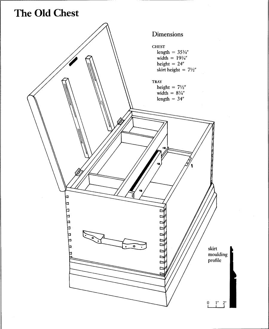 the old chest drawing