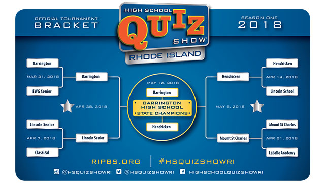 High School Quiz Show Rhode Island