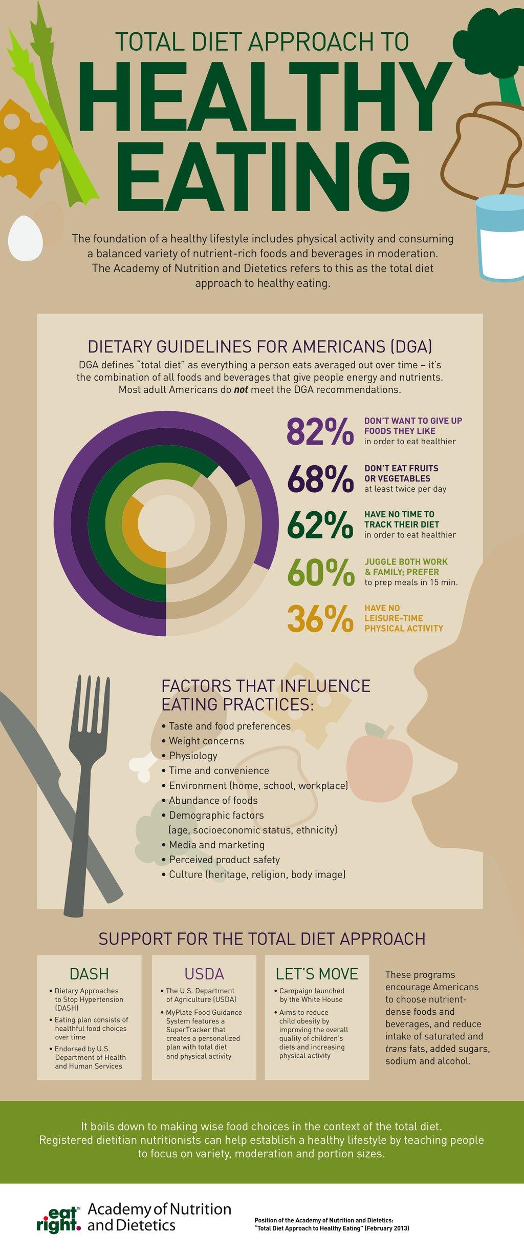 healthyeatinginfographic-pic.jpg