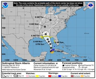 Current Track of Alberto