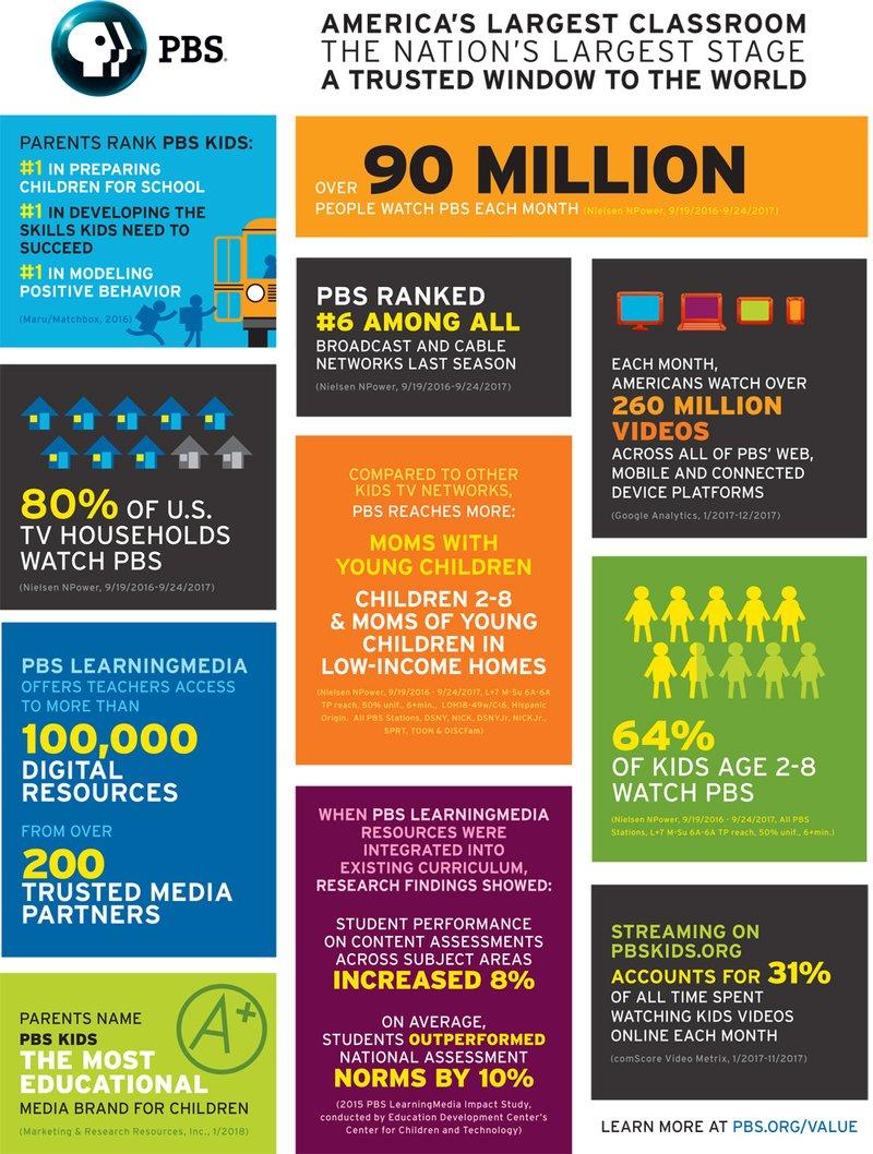 PBS-Infographic.jpg
