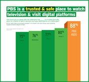 2016_TRUST-charts_TrustedTVDigital-t.jpg