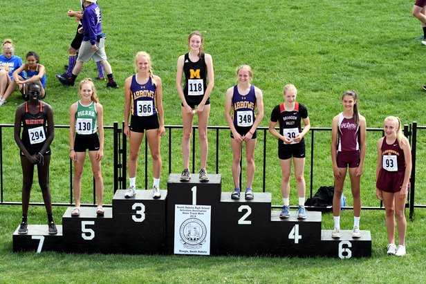 2018 Class AA State Track Girls High Jump