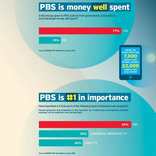 pbs is money well spent.jpg