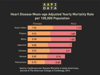 Mortality-rates-300x225.jpg