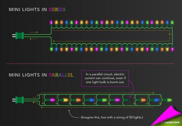 ChristmasLights-02_2.png