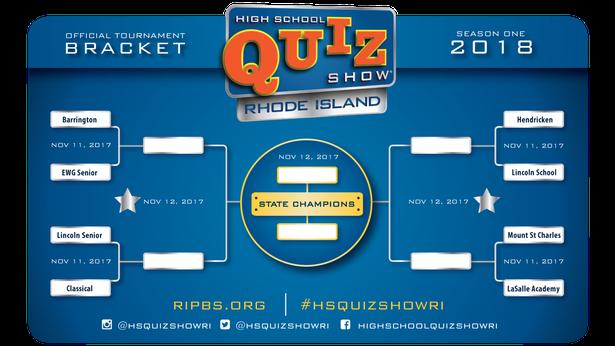 Bracket for High School Quiz Show: RI