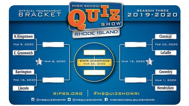 High School Quiz Show: Rhode Island