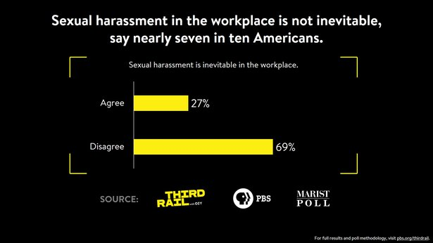v3_Sexual Harassment Inevitable 1920 x 1080.jpg